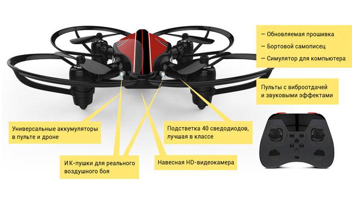 Byrobot Drone Fighter harakteristiki