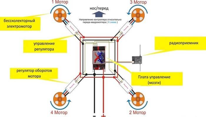 квадрокоптер-схема