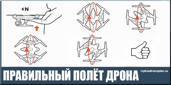 тримирование-и-калибровка-дрона