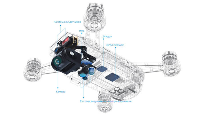 konstruktsiya drona