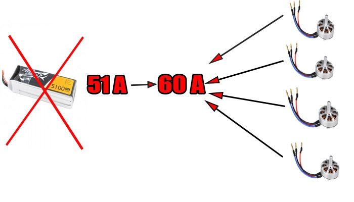 Расчет батареи квадрокоптера солнцезащитный козырек для пульта mavik по акции