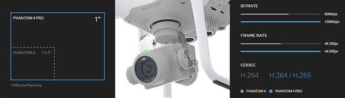 harakteristiki kamer Phantom 4 Pro