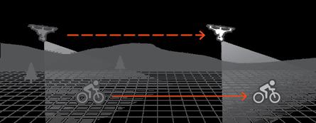 typhoon H flight modes 5A