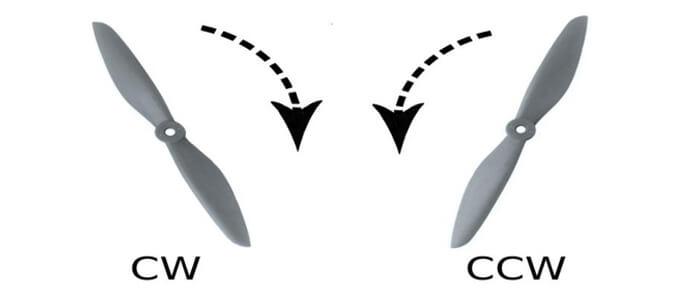 cw i ccw vrashhenie vintov kvadrokoptera
